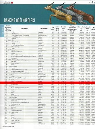 Puls Biznesu Gazele 2016